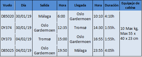 Tromso Vuelos